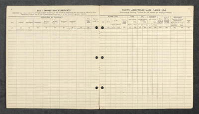 R.A.F. form 700 : Aircraft servicing form [for aircraft AX-866, formerly Jean Batten's Percival Gull G-ADPR]