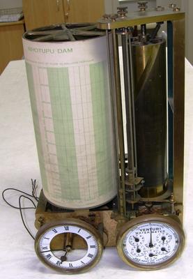 Water Meter [Venturi]