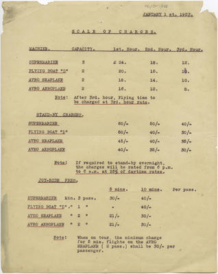 Scale of charges for flights 1 January 1923
