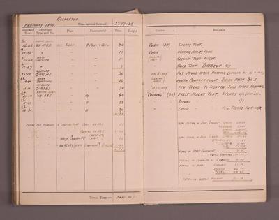 Pilot's flying log book. [Harold Lord Piper]; Royal Air Force; Harold Lord Piper; 04 Jan 1930-22 Nov 1938