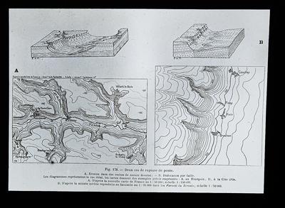 Fault contour lines 293