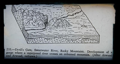 Fig. 233.- Devil's Gate, Sweetwater River, Rockey Mountains.